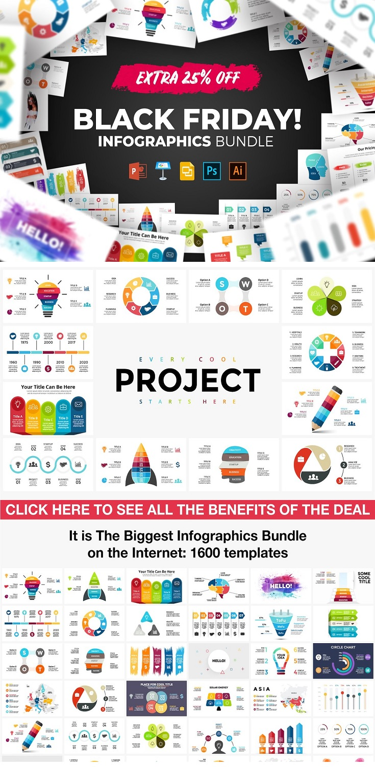 Awe your audience graphically with The Biggest Infographics Bundle on the Internet! All elements are very easy to edit in Powerpoint, Keynote, GoogleSlides, Photoshop or Illustrator. All new slides will be added here as Free Updates