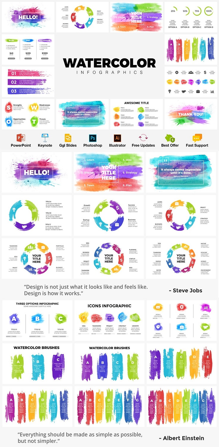 Awe your audience graphically with these amazing watercolor infographics! Every file is absolutely easy to edit in PowerPoint, Keynote, Google Slides, Photoshop & Illustrator. Infographics includes next elements: single title slides quote slides circle diagrams pricing plans timelines SWOT analyze graphs and charts abstract brush strokes other elements